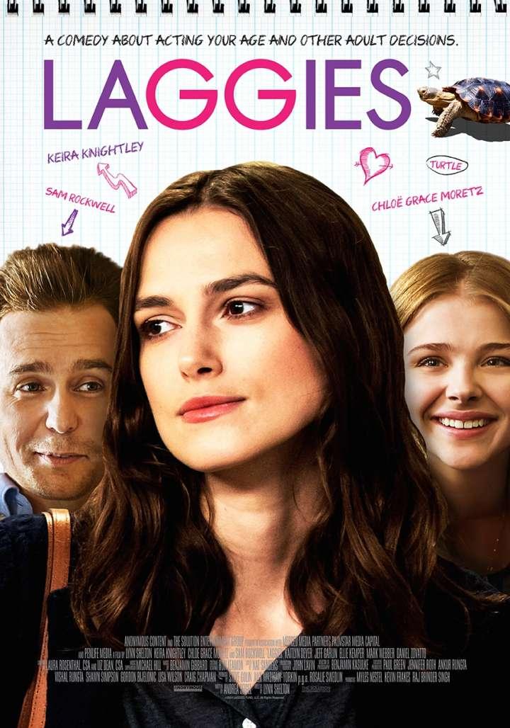 Laggies (2014) รักเราอย่าเต่าเลย