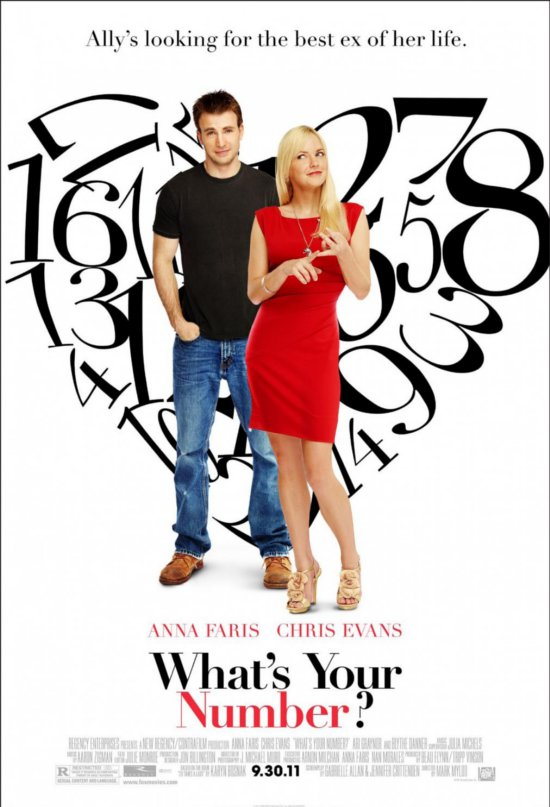 What is Your Number (2011) เธอจ๋า…มีแฟนกี่คนจ๊ะ